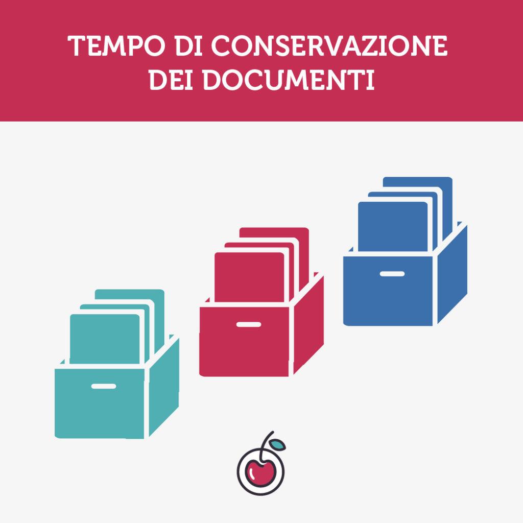 decluttering dei documenti