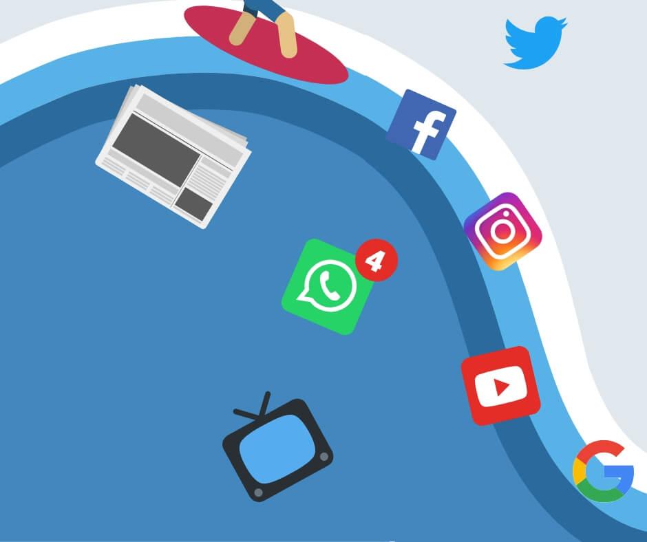 Un'onda di icone social, simbolo del sovraccarico informativo